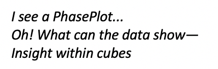 PhasePlots are the Best Plots